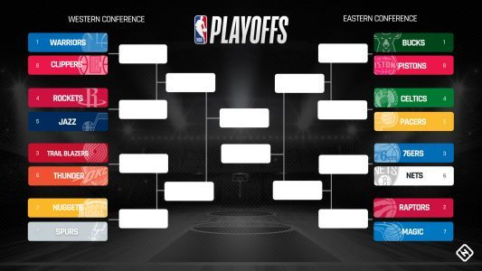 NBA playoffs today 2019: Live scores, TV schedule, updates from Monday's games
