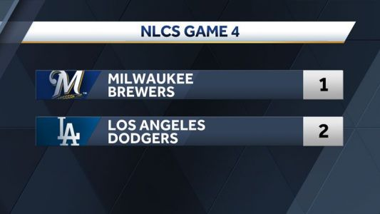 Dodgers beat Brewers 2-1 in 13 innings to even series at 2-2