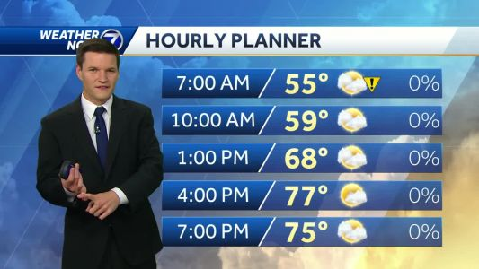 Few spotty showers overnight, patchy fog possible to start Monday