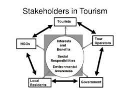 Stakeholders in tourism appeal to the central government for enouraging local tourism