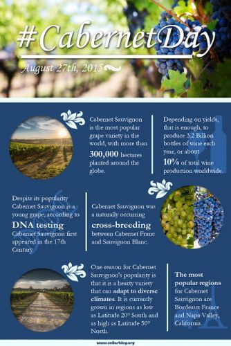 The 6th Annual CabernetDay is Today