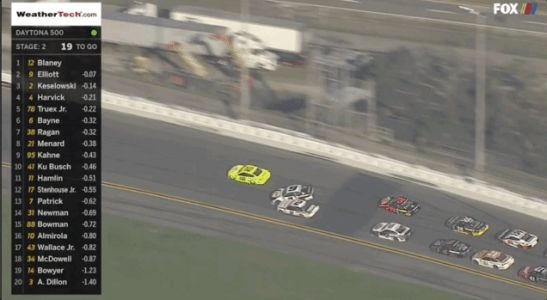 Hard Daytona 500 Wreck Knocks Danica Patrick Out Of Her Final NASCAR Race