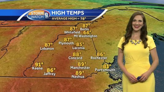 Watch: Hot, humid, and stormy on Monday