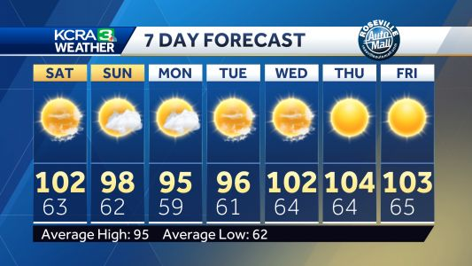 Weather service says hot, humid weekend ahead with potentially severe storms. Heat index could near 100