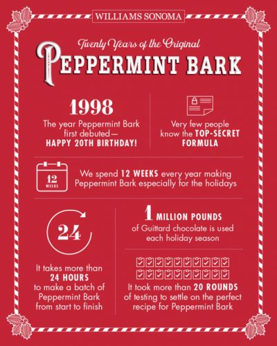 Peppermint Bark is Back - And This Year, There's a Chance to Win in Every Tin!
