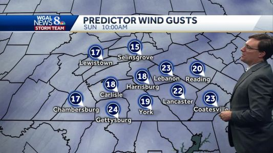 Sunday to be windy and cool with lows in the 30s