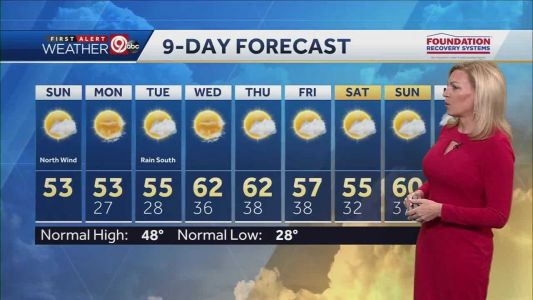 Windy and cloudy Sunday, pleasant week ahead