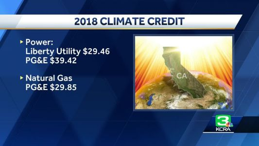 Some utility customers could see nearly $70 credit on October bill