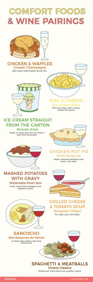8 Comfort Foods That Taste Even Better Paired with Wine