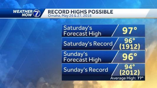 Record heat possible over Memorial Day Weekend