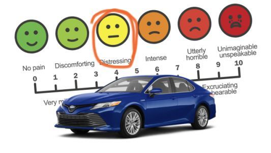 The 2019 Toyota Camry Hybrid Can Actually Cause You Pain