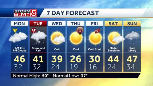 Video: Snow, rain in forecast for Tuesday