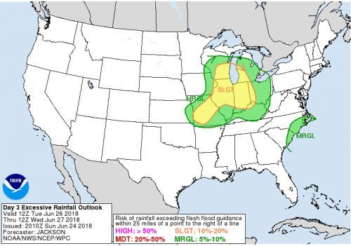 Next round of Showers/strong thunderstorms looks to hit Chicago area Tuesday - severe storms possible along with renewed flooding potential