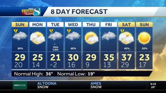 VIDEOCAST: Snow moving through the state overnight