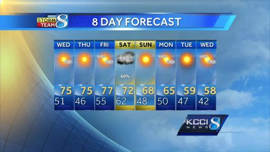 Videocast: Sunny skies and mild temperatures continue Wednesday