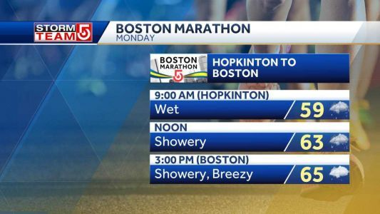 Sorry, runners: Another wet Boston Marathon in the forecast