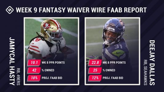 Fantasy Waiver Wire: FAAB Report for Week 9 pickups, free agents