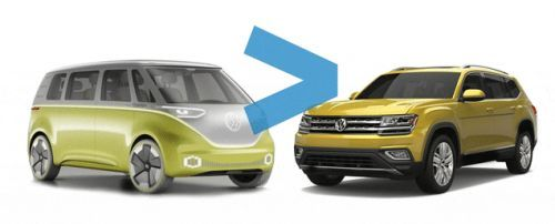 VW Pivoting To SUVs: There Is No Way This Decision Could Come Back To Haunt Us