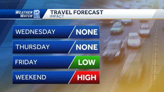 Videocast: Travel Forecast, Heads Up For Sunday