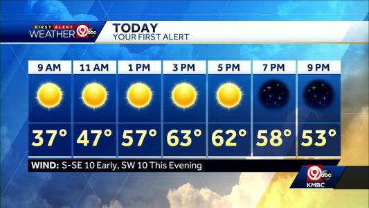 Cool to start and end, but warm and sunny Sunday afternoon