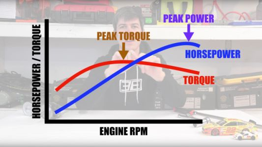 A Breakdown Of Torque Vs Horsepower Using Toy Cars And Fun Charts