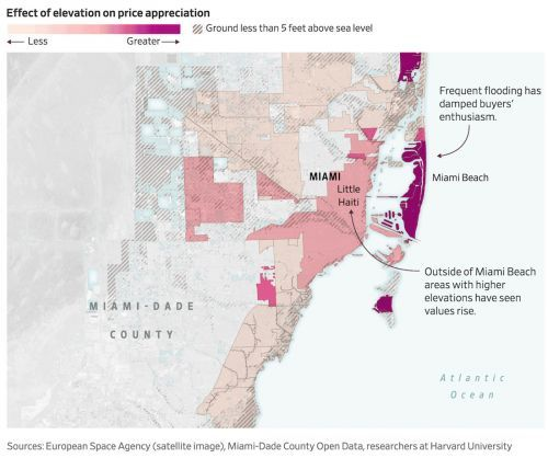 Rising seas hit U.S. coastal property values: 'A pricing signal from climate change'