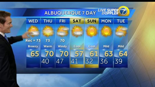 Eric Green's Wednesday Weather Forecast