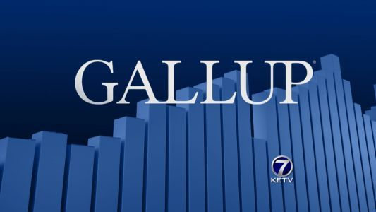 Gallup Tuesday Briefing - March 20