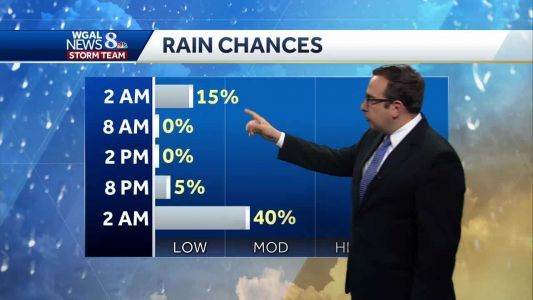 Pleasant Memorial Day; Showers & Storms Return Tuesday