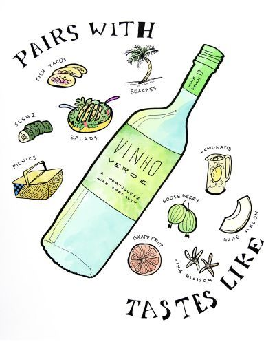 Vinho Verde: The Perfect Poolside Wine From Portugal