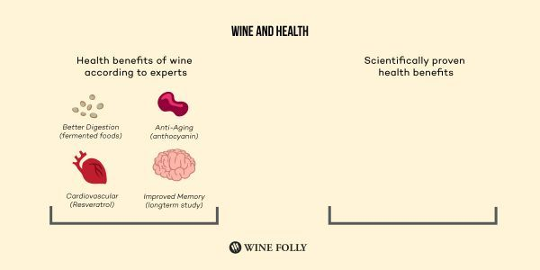 Wine vs. Health in 2019