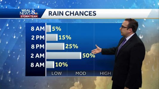 Pleasant Friday; Scattered Showers & Thunderstorms Around This Holiday Weekend