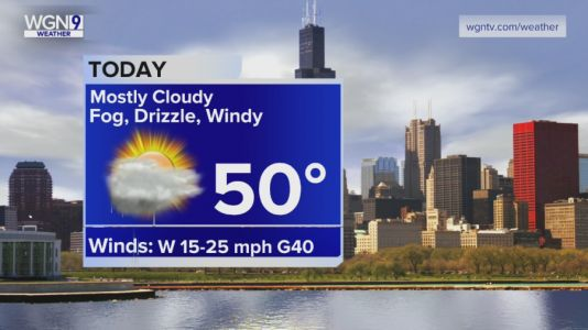 Sunday Forecast: Mostly cloudy skies and windy conditions with highs in the low 50s