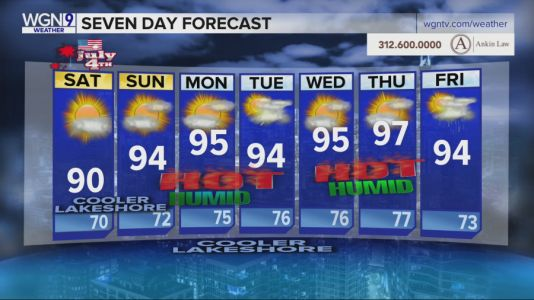 Extreme heat anticipated this holiday weekend