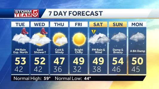 Video: Chilly for first 2 games of the World Series