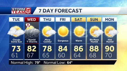 Video: Cooler than average with storms in forecast