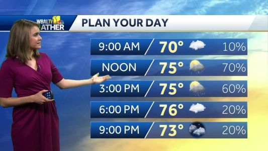 Another rainy day, temps in 70s Tuesday