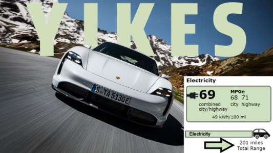The Porsche Taycan Turbo's EPA Range Of 201 Miles Is So Bad Porsche Requested An Independent Test