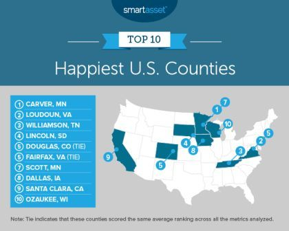 Carver County, Minnesota Ranked Happiest In U.S. For Second Year