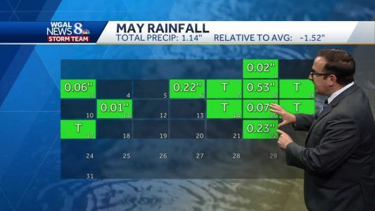 Few Showers & T'Showers Saturday; Drier Sunday & Memorial Day