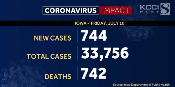 IDPH reports 744 new coronavirus cases, 3 additional deaths