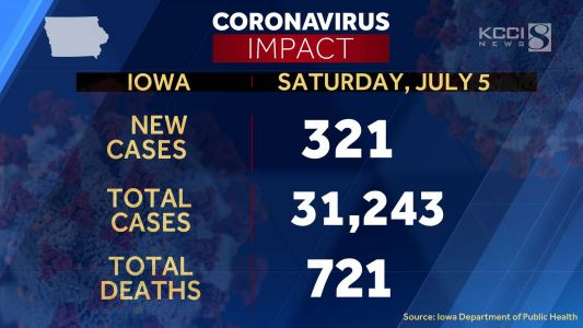Iowa DPH reports 321 new COVID-19 cases, no additional deaths