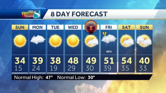 VIDEOCAST: Snowy conditions in the south