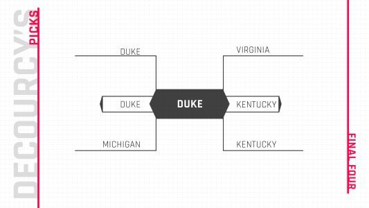 March Madness 2019: Mike DeCourcy's NCAA Tournament bracket picks
