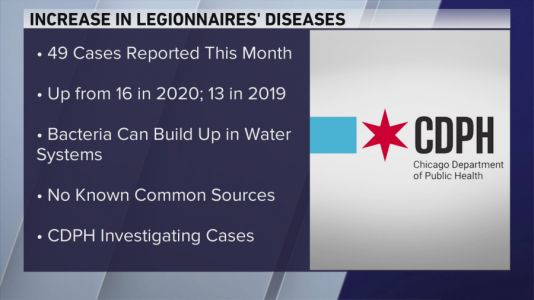Chicago health officials see spike in Legionnaire's cases; Nearly 50 reported in July