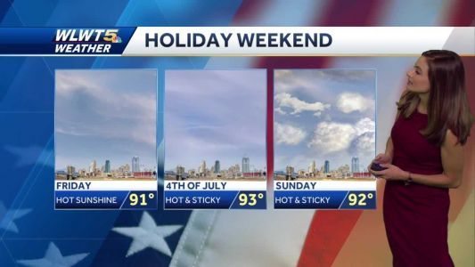 Hot Thursday and getting hotter this weekend
