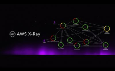 AWS launches CodeBuild for unit testing and X-Ray for debugging