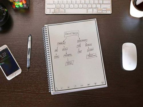 This $30 reusable smart notebook may have gotten rejected on 'Shark Tank' - but I swear by it in my everyday life