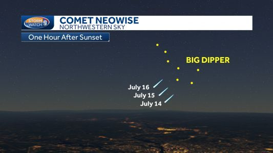 Here's when and how you can see Comet NEOWISE in NH