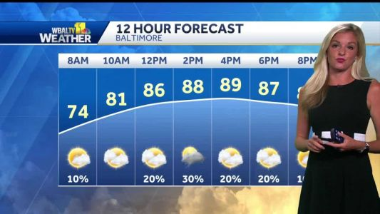 Hot & Humid Sunday With Afternoon T'storms